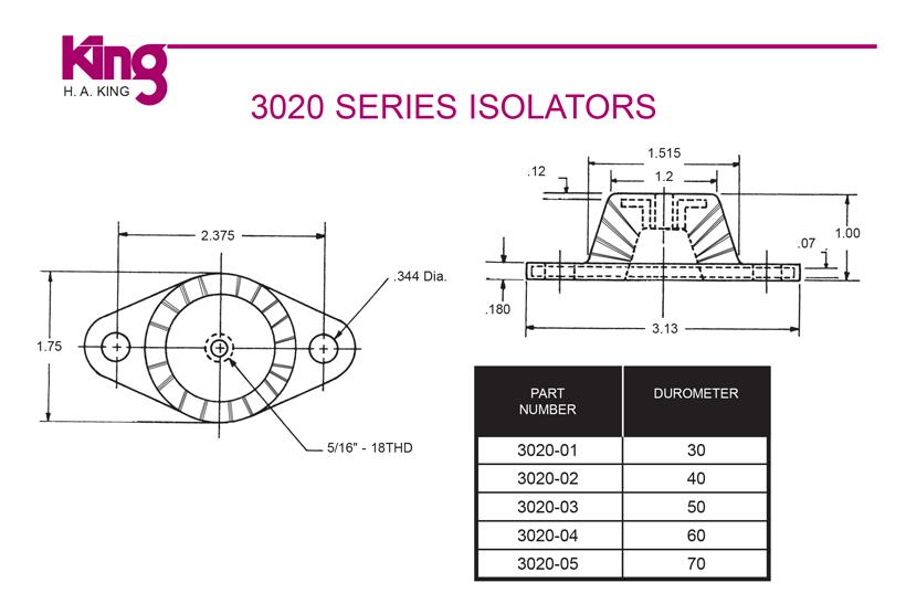 3020 Series Isolators
